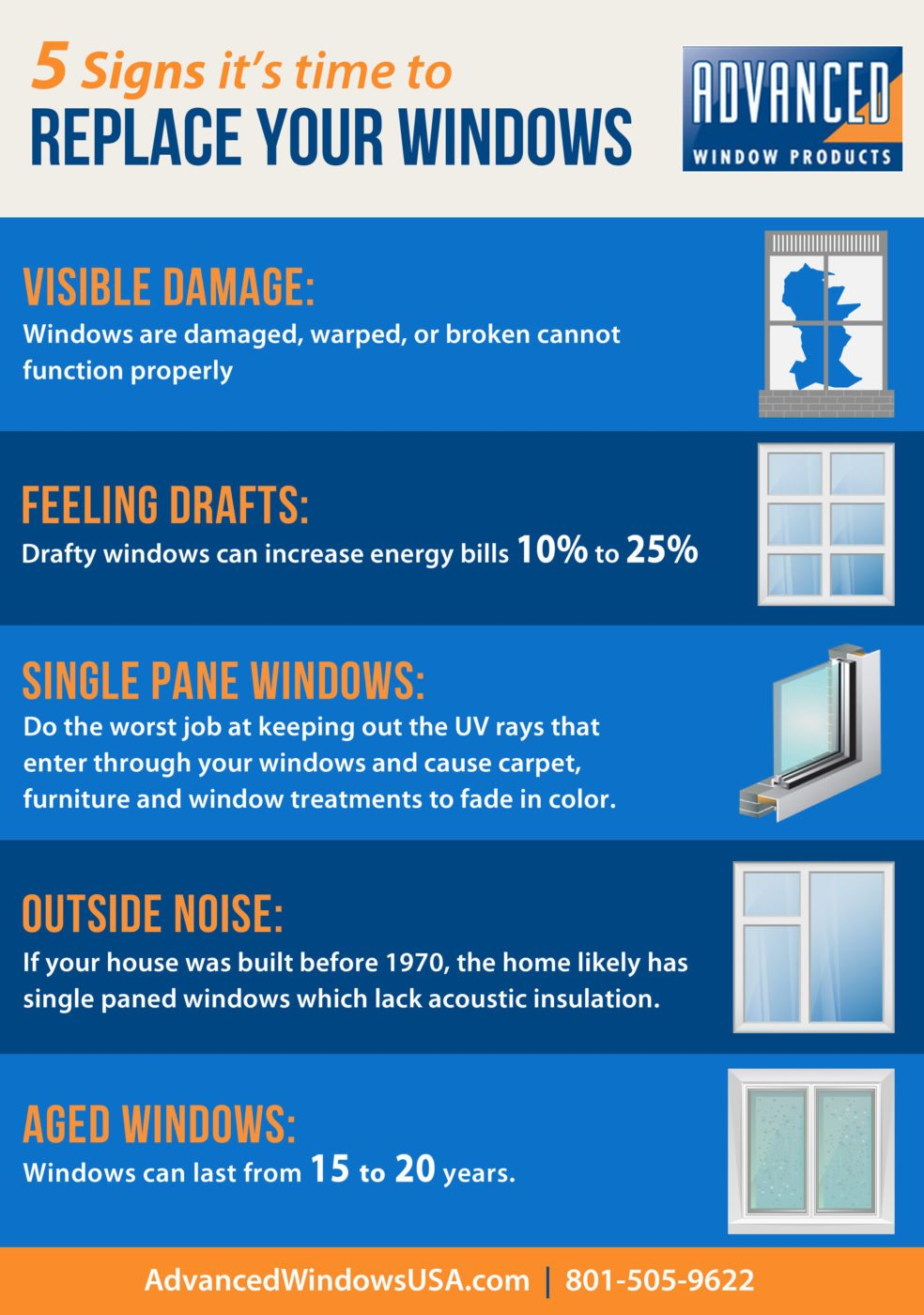 Replacement Window Installation Process Replacement